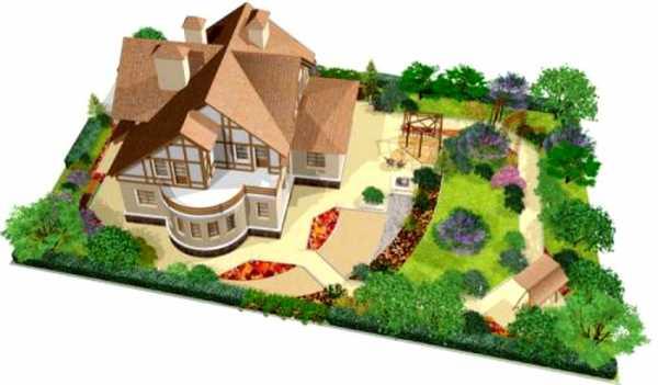 Хорошие каркасные дома на своем участке