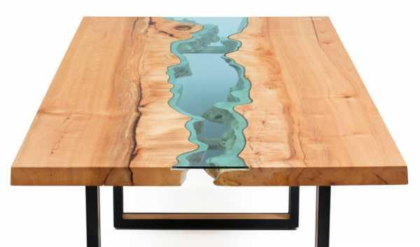 Современные столы какие они